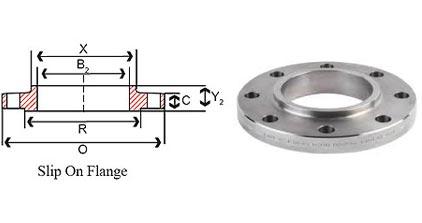 ASTM A182 Slip On Flanges, SORF Flanges Manufacturers